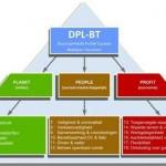 DPL-BT